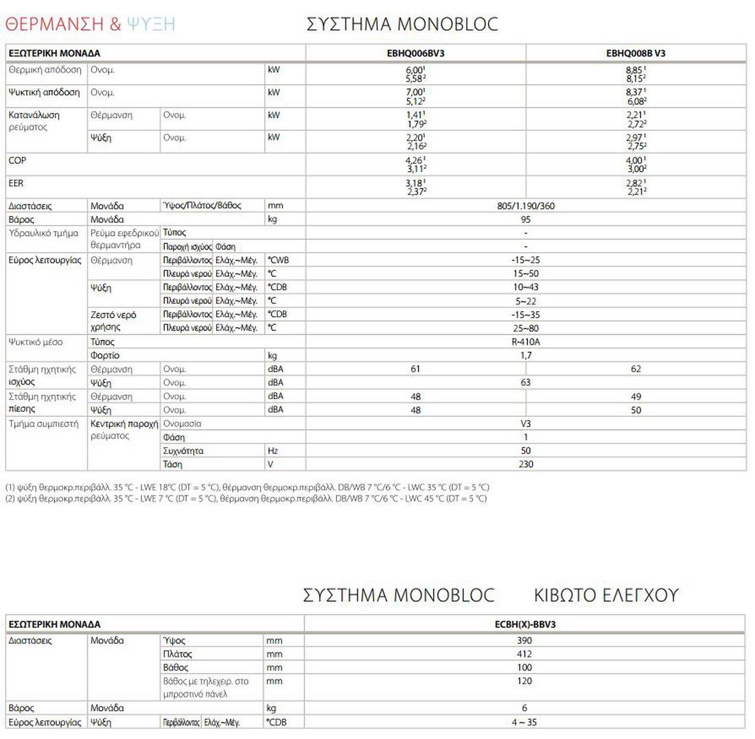 Daikin Altherma 6,0 & 7,0 Kw EBHQ006BBV3 + EKCBX008BCV3 +